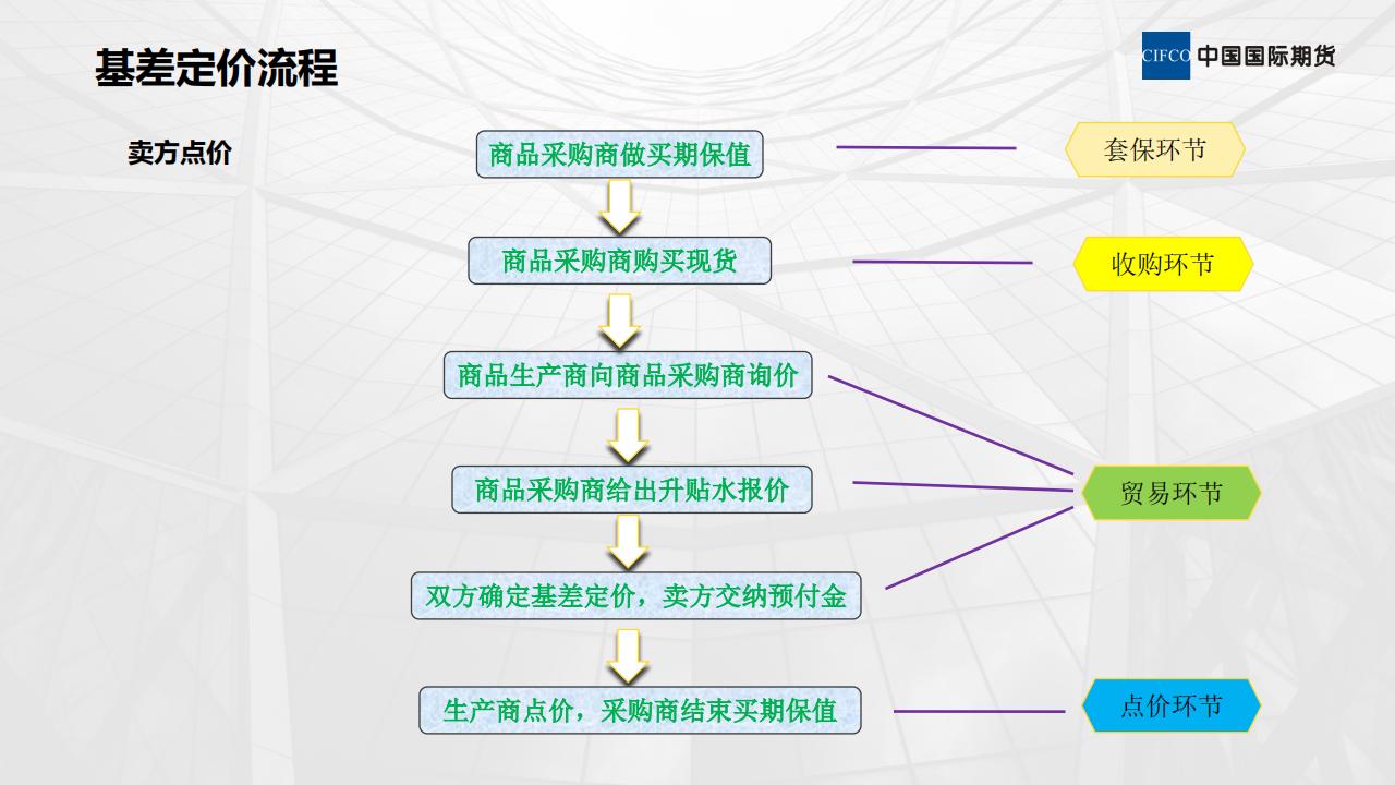 晨会20190118_14.png
