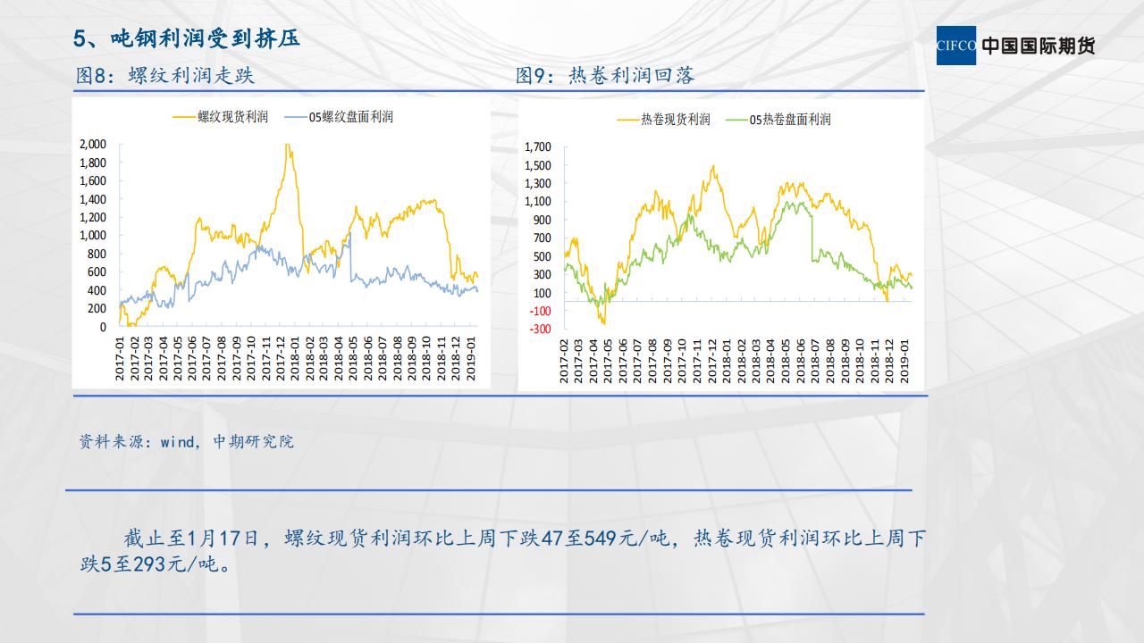 铁矿石市场运行情况分析 (1)_05.png