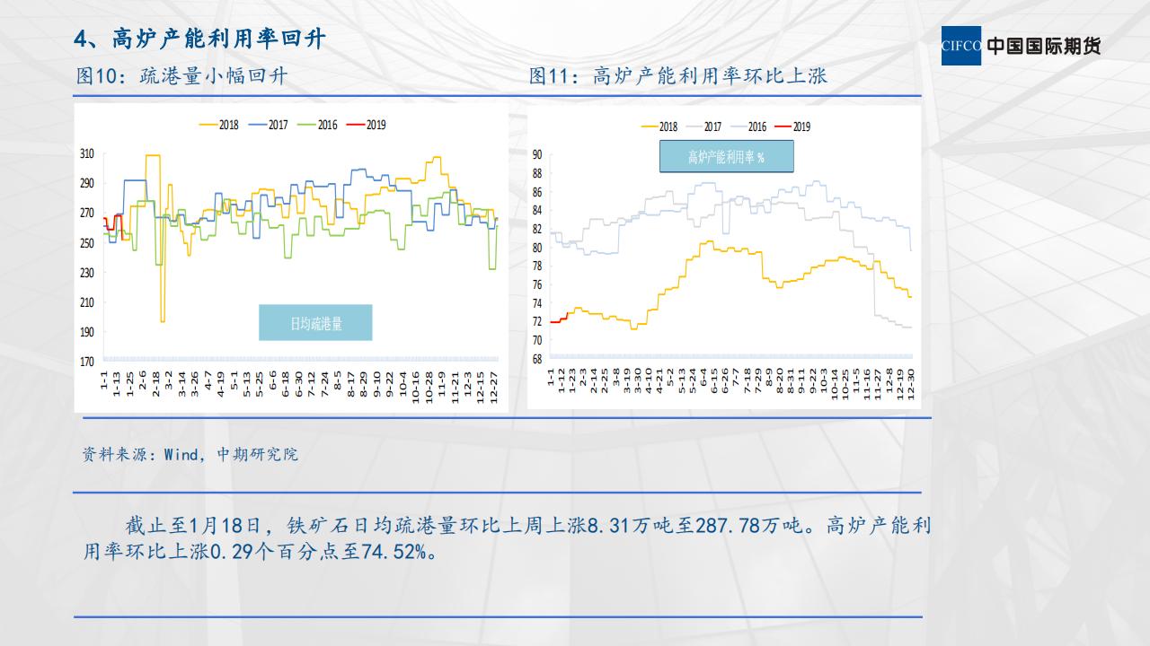 铁矿石市场运行情况分析 (1)_06.png