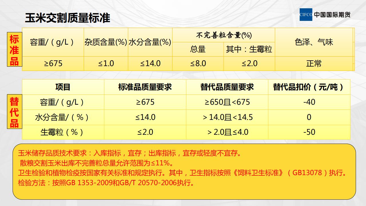 玉米期权基础知识_12.png