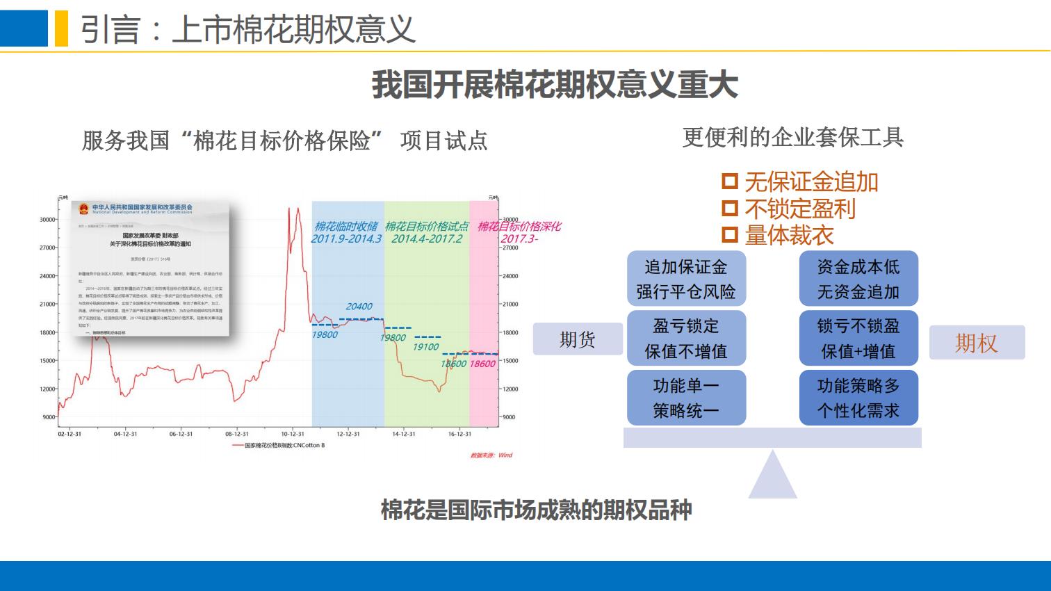 晨会:郑商所培训分享-棉花期权合约规则与上市工作安排0111.pdfx_02.png
