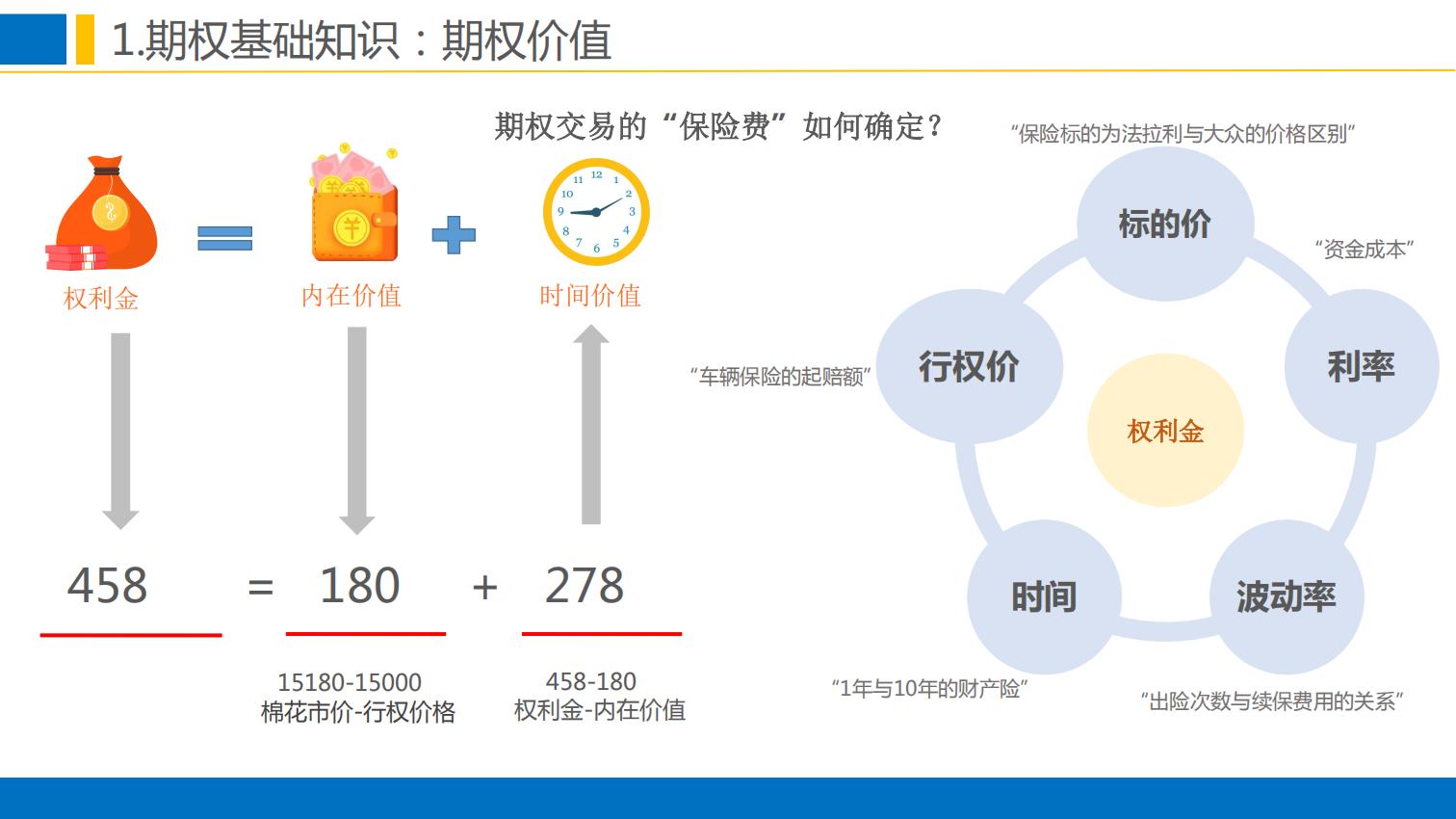 晨会:郑商所培训分享-棉花期权合约规则与上市工作安排0111.pdfx_07.png