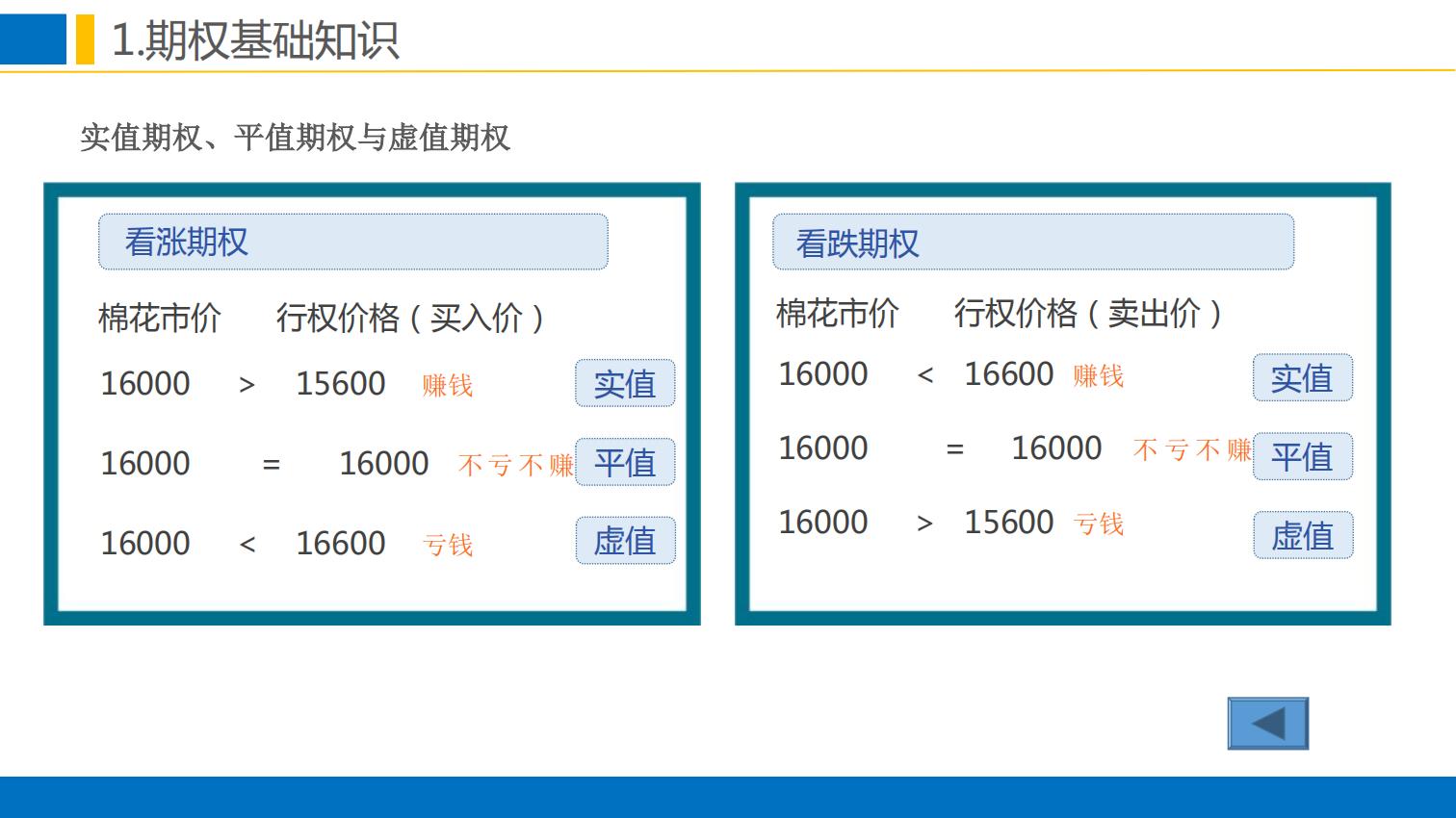 晨会:郑商所培训分享-棉花期权合约规则与上市工作安排0111.pdfx_08.png
