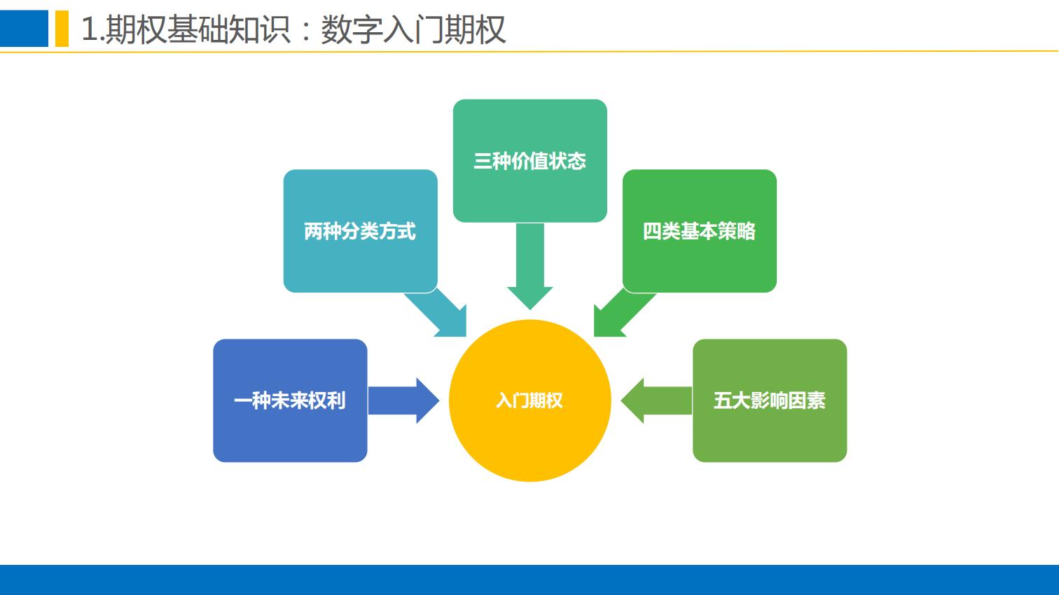 晨会:郑商所培训分享-棉花期权合约规则与上市工作安排0111.pdfx_09.png