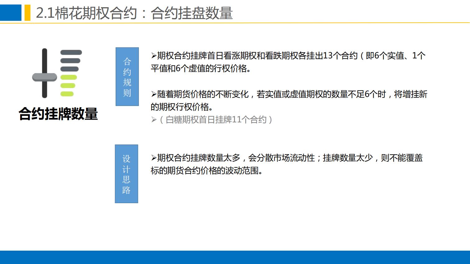 晨会:郑商所培训分享-棉花期权合约规则与上市工作安排0111.pdfx_12.png