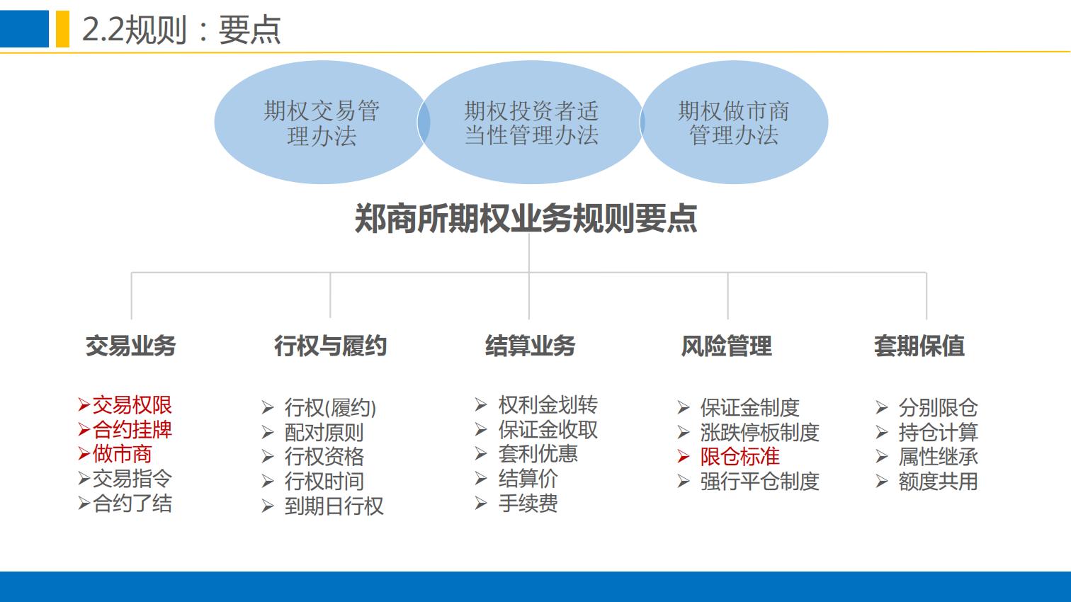 晨会:郑商所培训分享-棉花期权合约规则与上市工作安排0111.pdfx_16.png