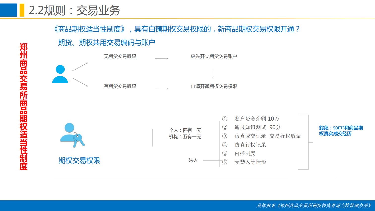 晨会:郑商所培训分享-棉花期权合约规则与上市工作安排0111.pdfx_17.png