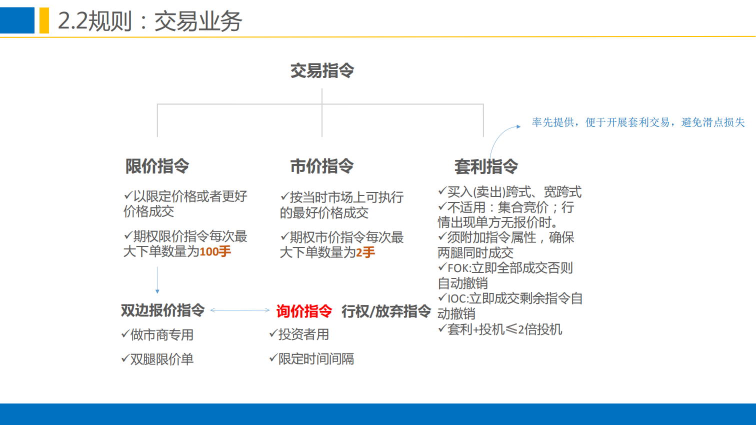 晨会:郑商所培训分享-棉花期权合约规则与上市工作安排0111.pdfx_18.png