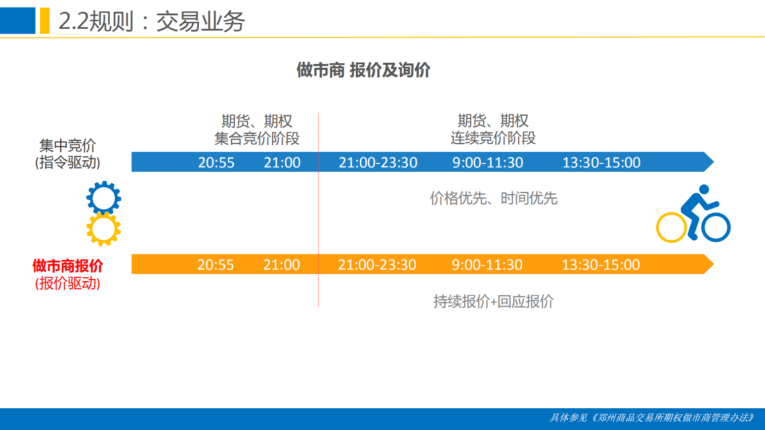 晨会:郑商所培训分享-棉花期权合约规则与上市工作安排0111.pdfx_19.png