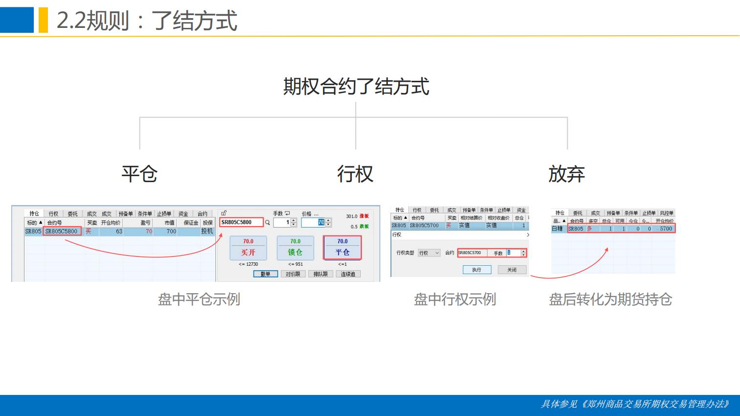 晨会:郑商所培训分享-棉花期权合约规则与上市工作安排0111.pdfx_20.png