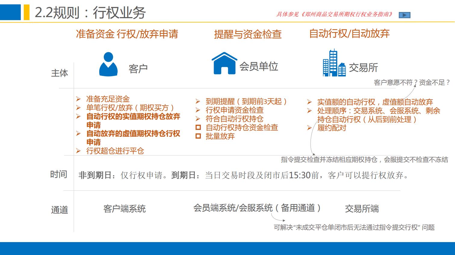 晨会:郑商所培训分享-棉花期权合约规则与上市工作安排0111.pdfx_21.png