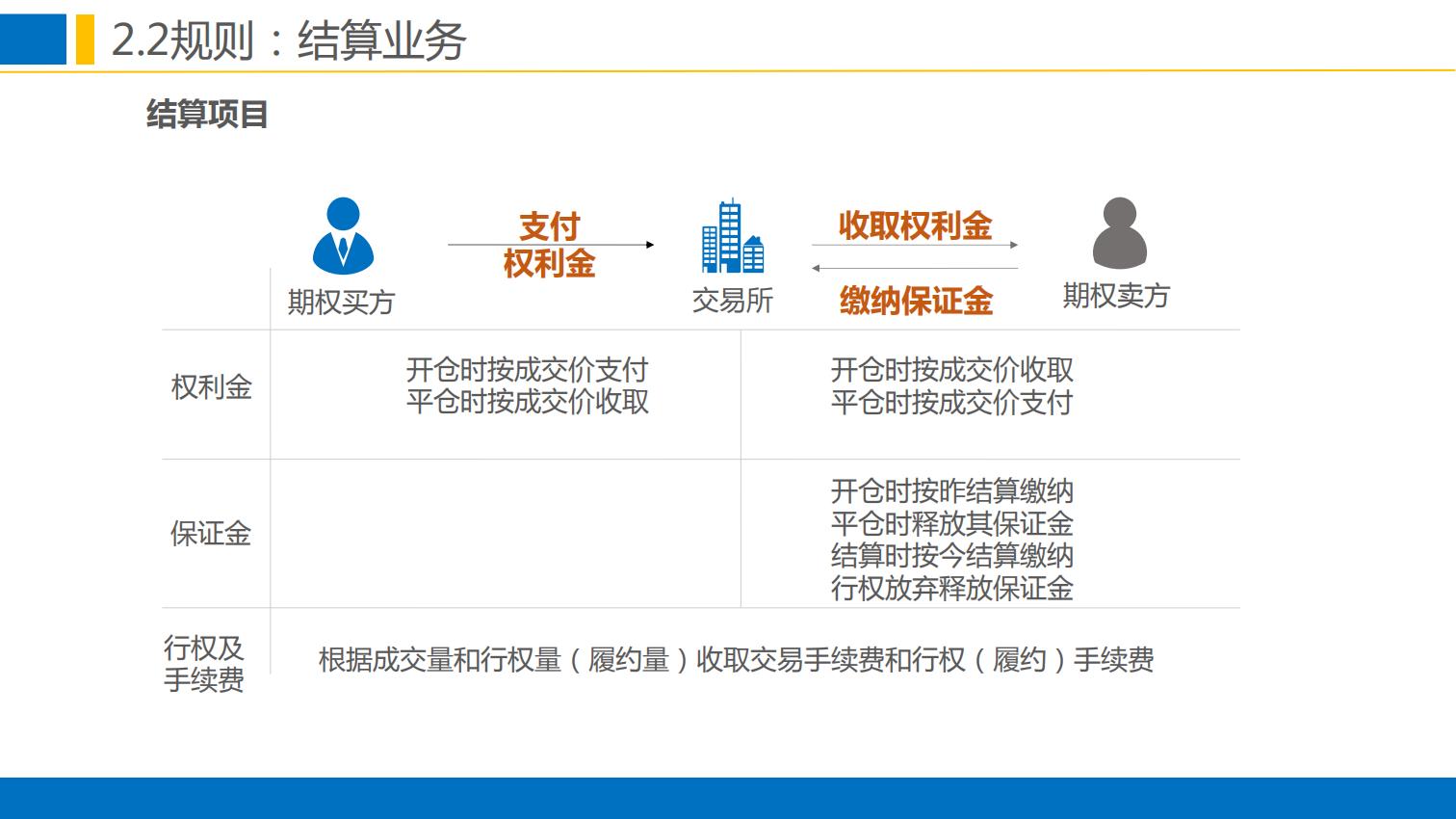 晨会:郑商所培训分享-棉花期权合约规则与上市工作安排0111.pdfx_23.png