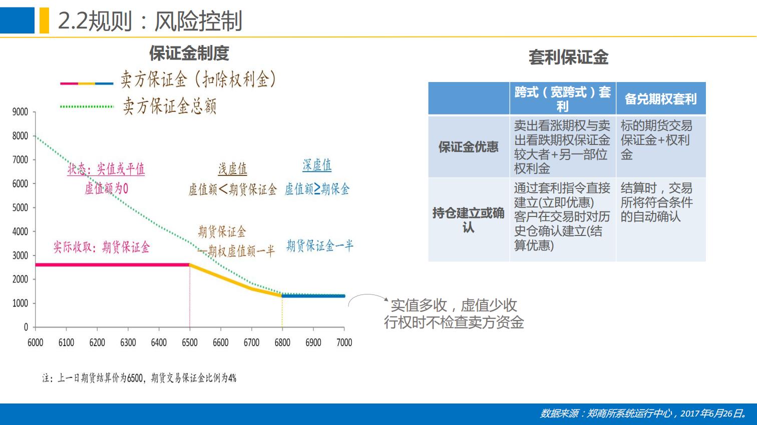晨会:郑商所培训分享-棉花期权合约规则与上市工作安排0111.pdfx_24.png