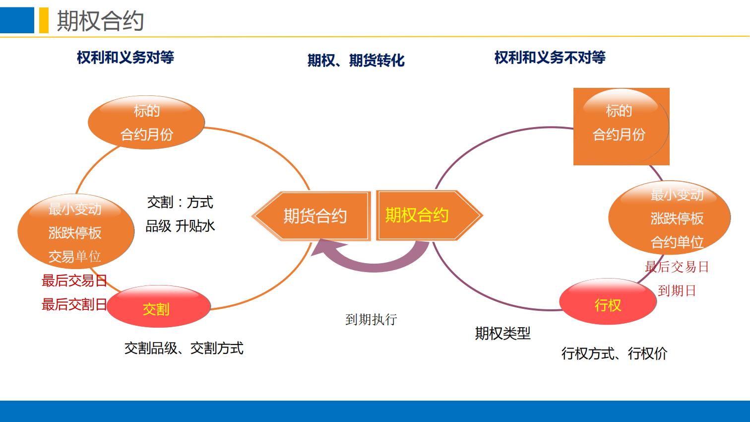 晨会:郑商所培训分享-棉花期权合约规则与上市工作安排0111.pdfx_30.png