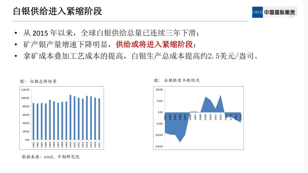 风险事件叠加工业需求,白银近期走势分析_04.png