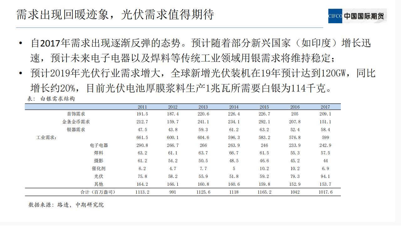 风险事件叠加工业需求,白银近期走势分析_05.png