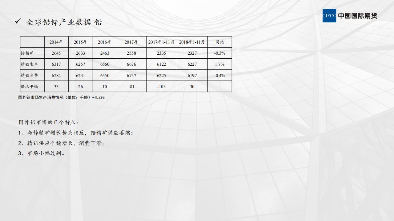 ILZSG最新一期数据解读 - 20190130_05.png