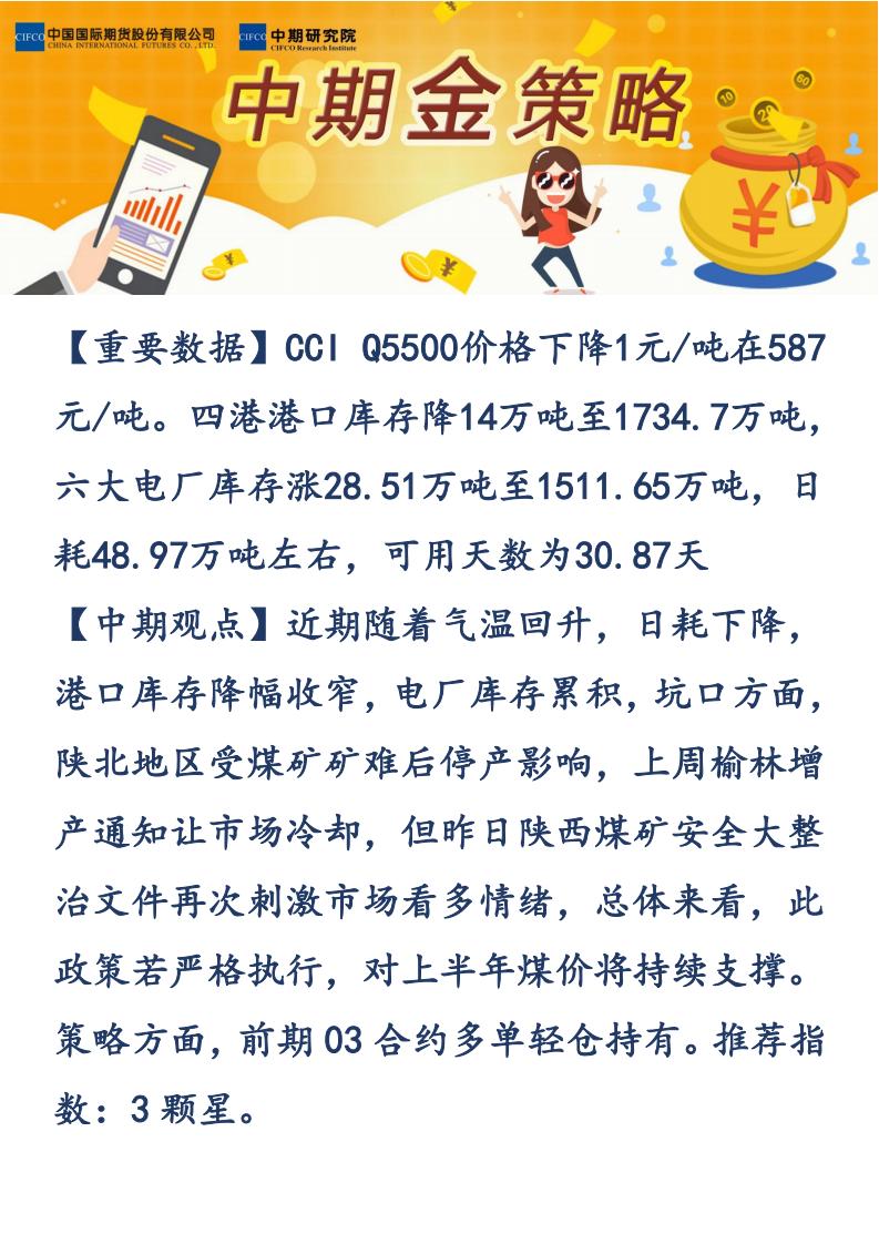 【易胜博金策略】-20190130-动力煤_00.png