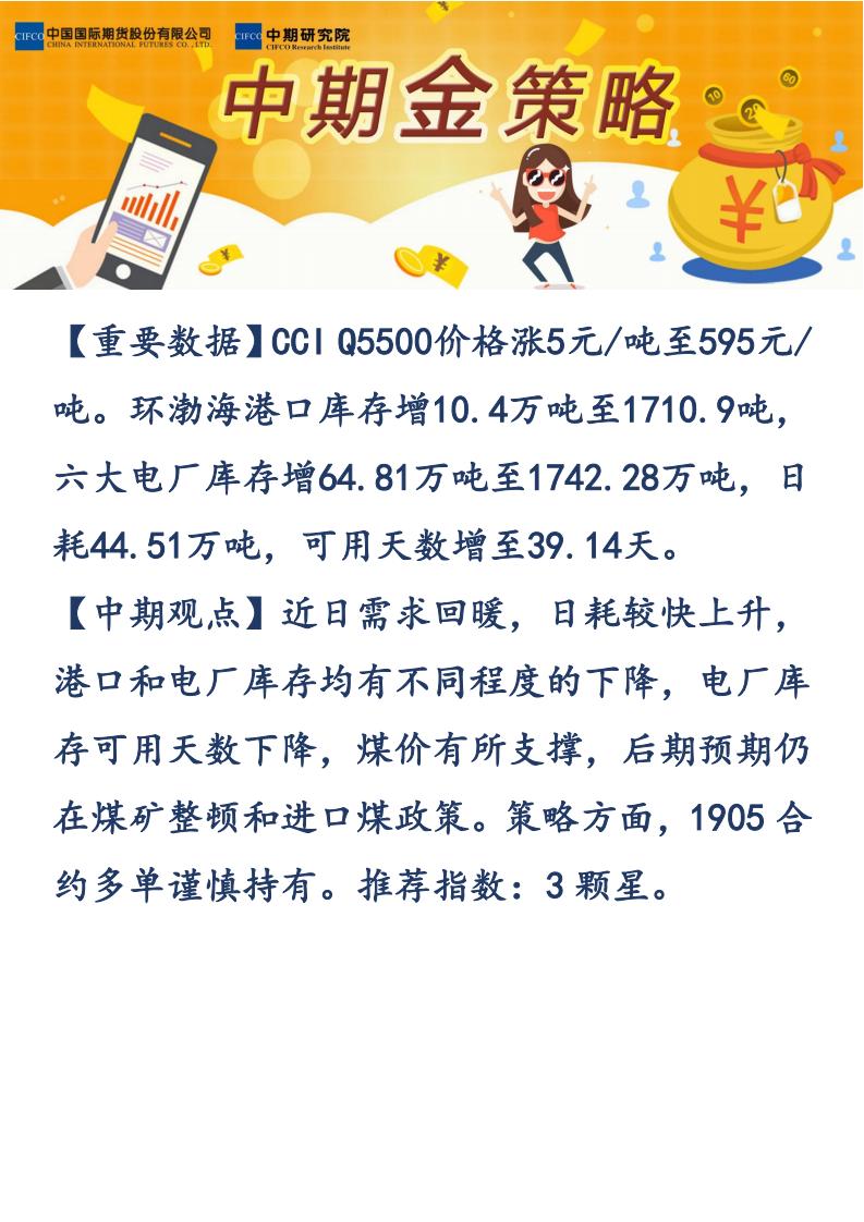 【易胜博金策略】-20190214-动力煤_00.png