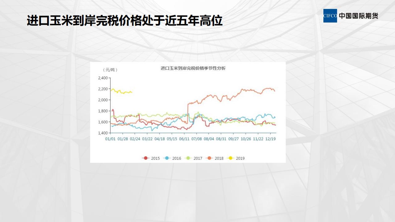 玉米采购,推荐期现结合、期现套利-20190219-晨会_04.png