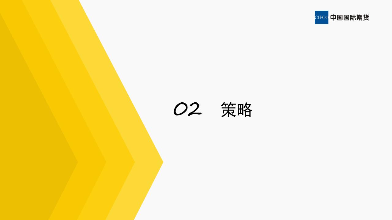 玉米采购,推荐期现结合、期现套利-20190219-晨会_09.png