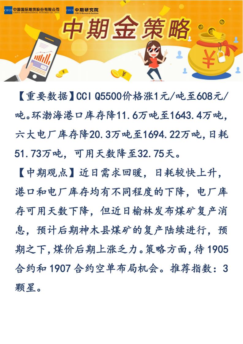 【易胜博金策略】-20190220-动力煤_00.png