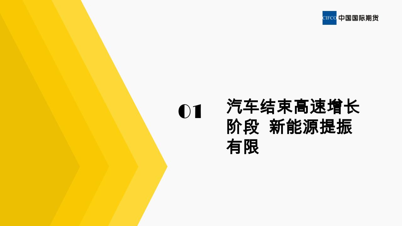 20190221-欧阳玉萍-刺激政策对有色金属需求的影响_01.png