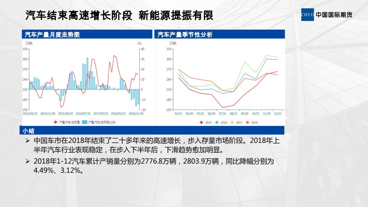 20190221-欧阳玉萍-刺激政策对有色金属需求的影响_02.png