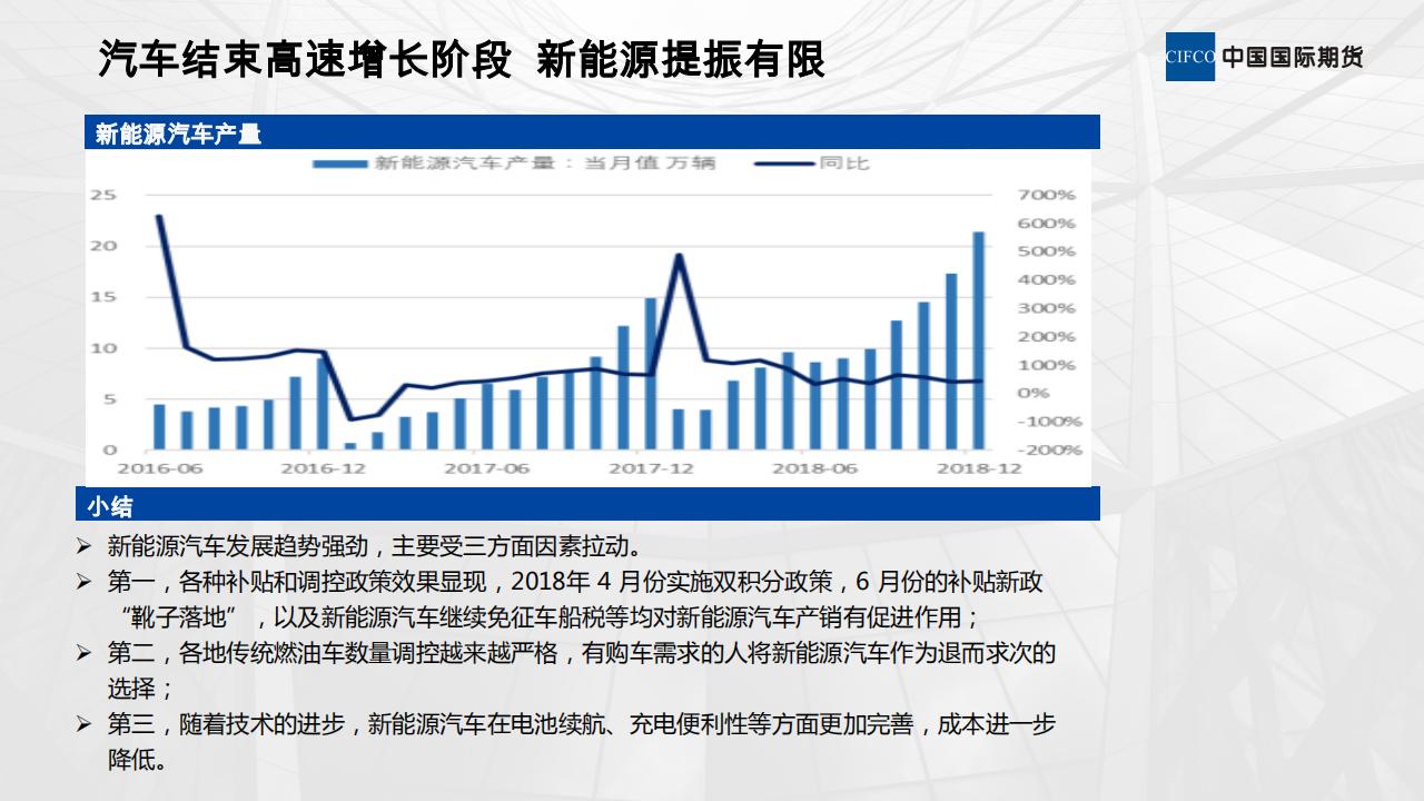 20190221-欧阳玉萍-刺激政策对有色金属需求的影响_04.png
