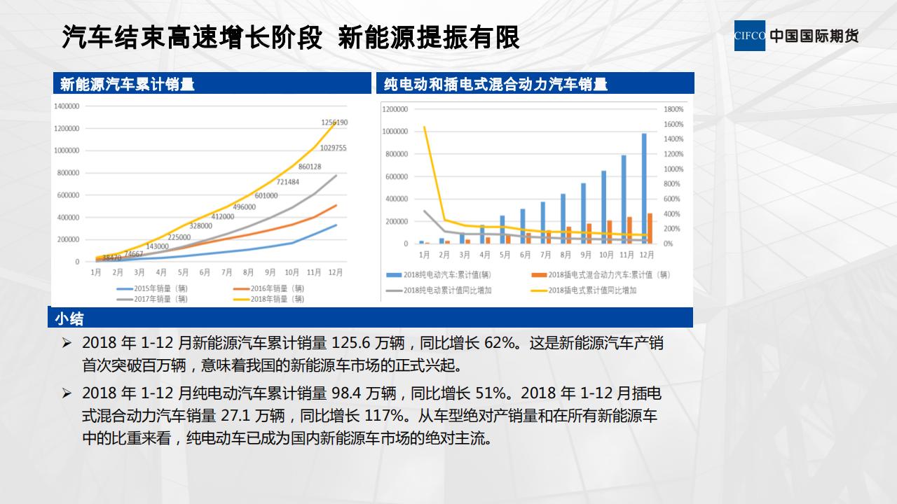 20190221-欧阳玉萍-刺激政策对有色金属需求的影响_05.png