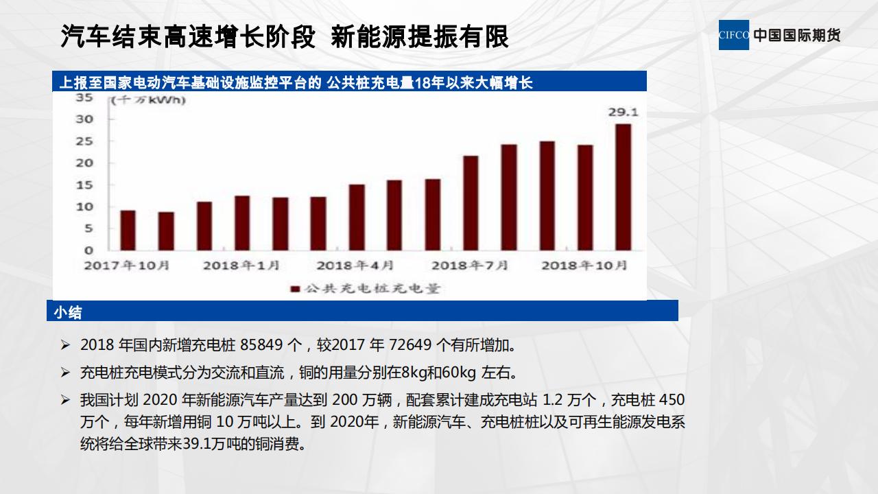 20190221-欧阳玉萍-刺激政策对有色金属需求的影响_07.png
