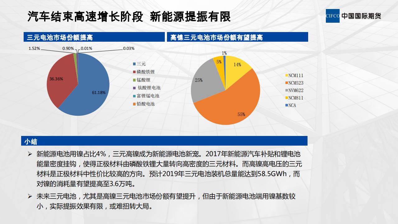20190221-欧阳玉萍-刺激政策对有色金属需求的影响_08.png