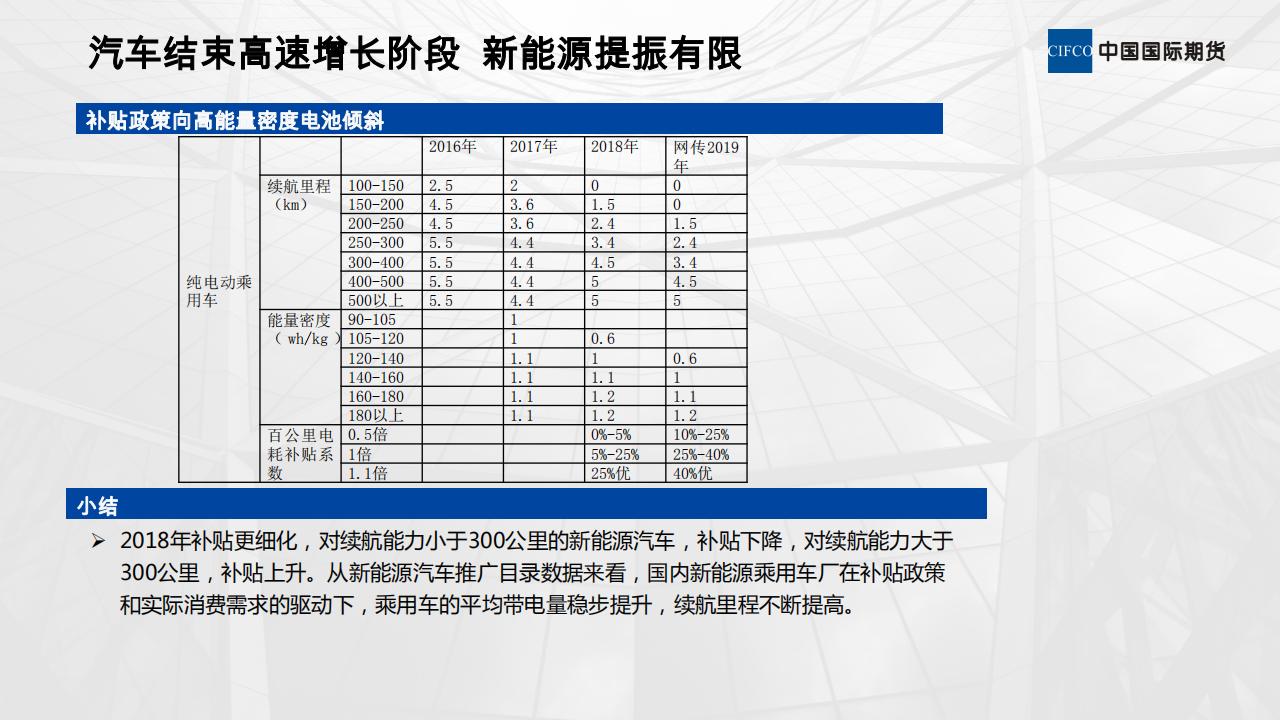 20190221-欧阳玉萍-刺激政策对有色金属需求的影响_09.png