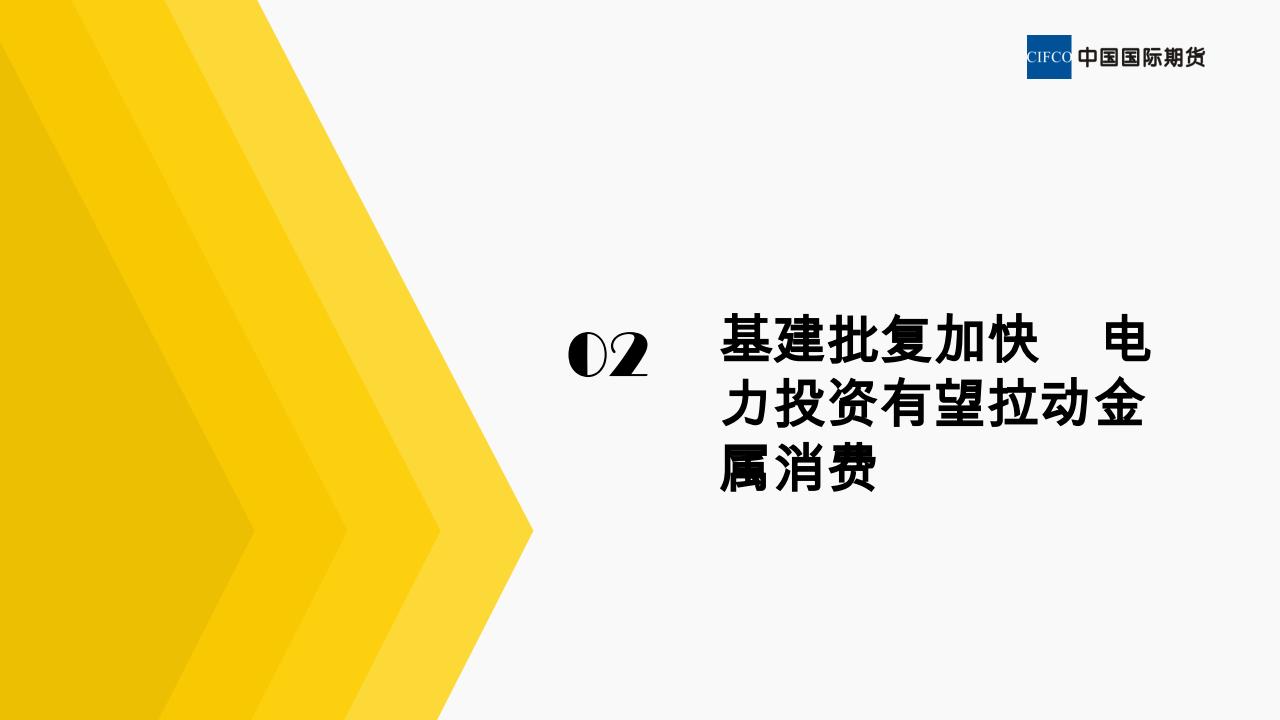 20190221-欧阳玉萍-刺激政策对有色金属需求的影响_11.png