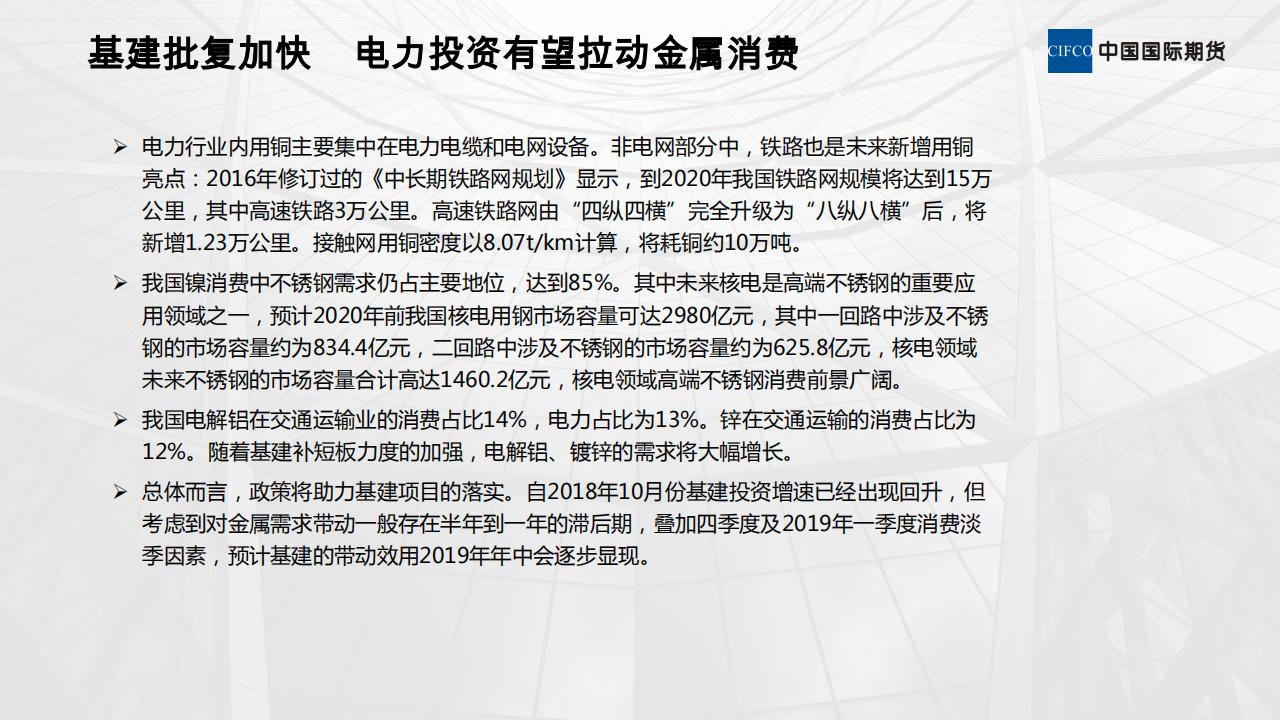 20190221-欧阳玉萍-刺激政策对有色金属需求的影响_15.png