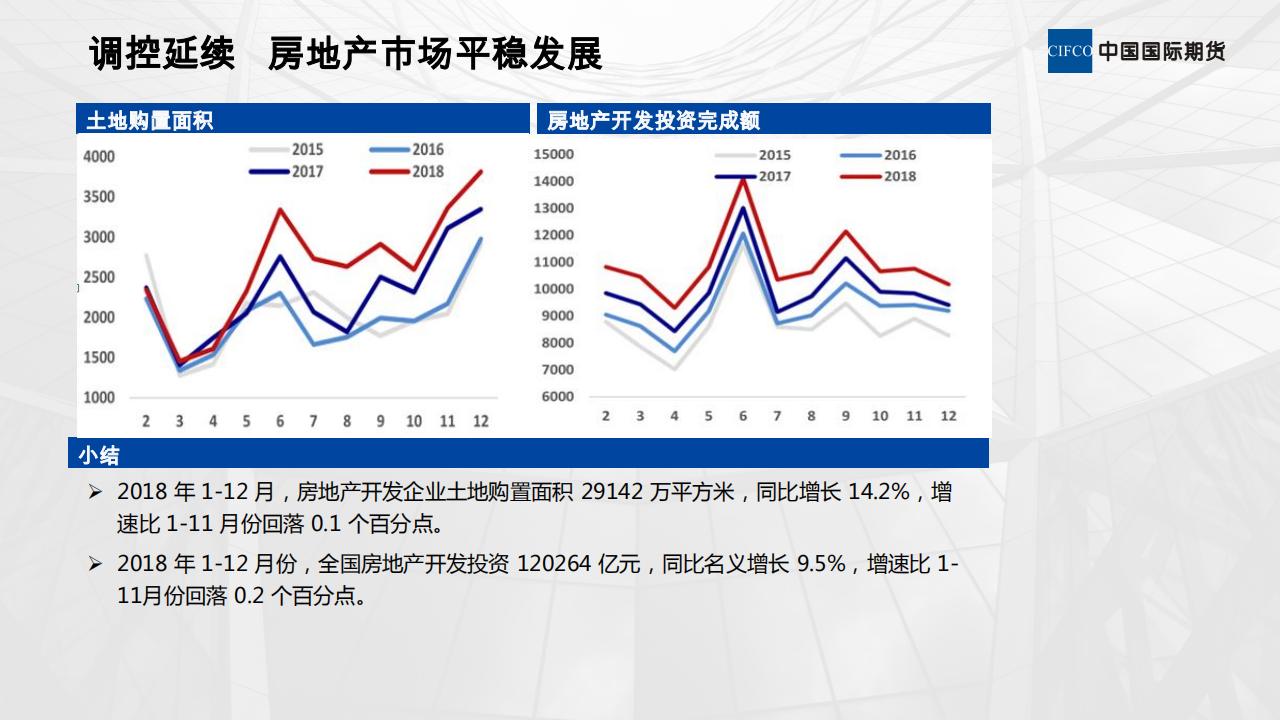 20190221-欧阳玉萍-刺激政策对有色金属需求的影响_18.png