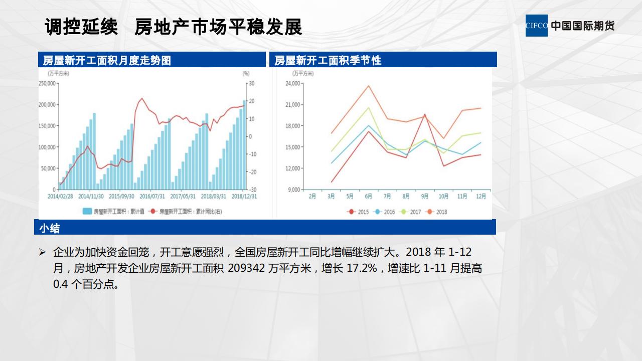 20190221-欧阳玉萍-刺激政策对有色金属需求的影响_19.png