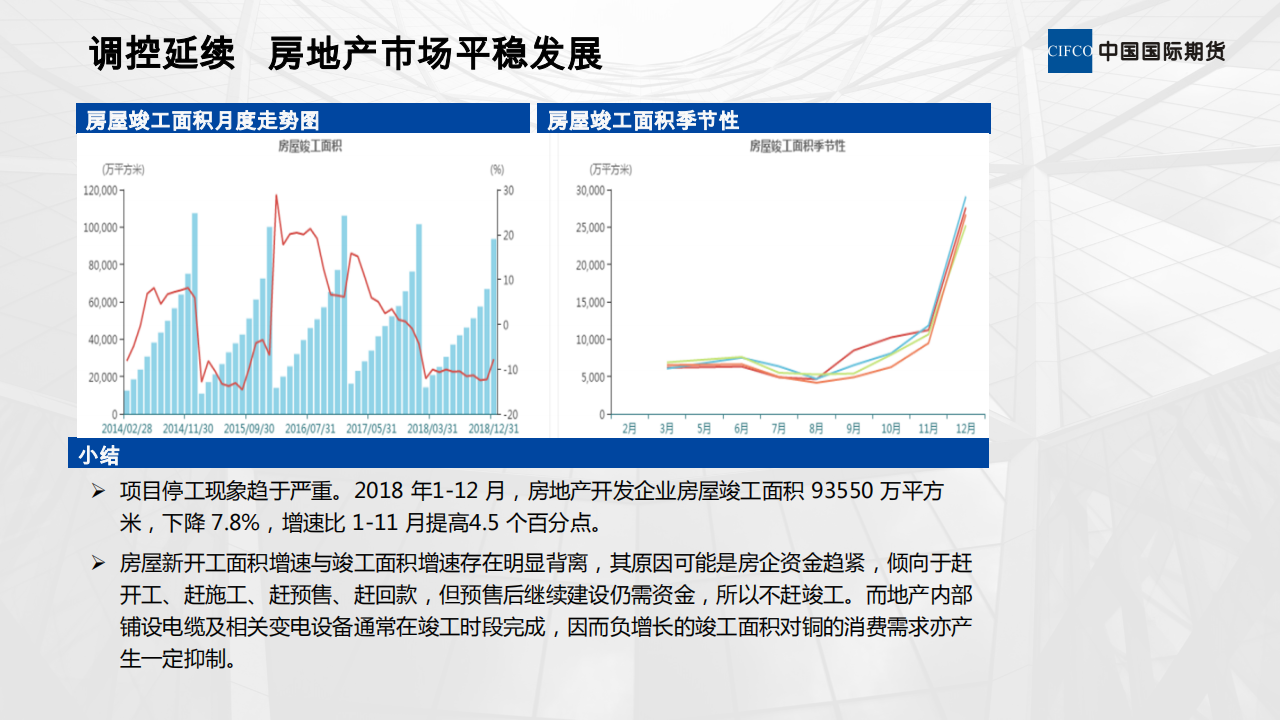 20190221-欧阳玉萍-刺激政策对有色金属需求的影响_21.png