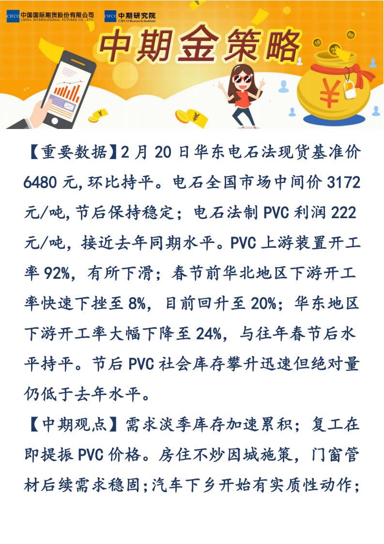 【易胜博金策略】-20190221-PVC_00.png