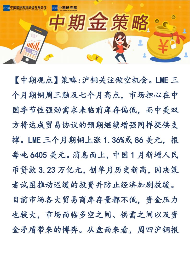【易胜博金策略】-20190221-沪铜_00.png