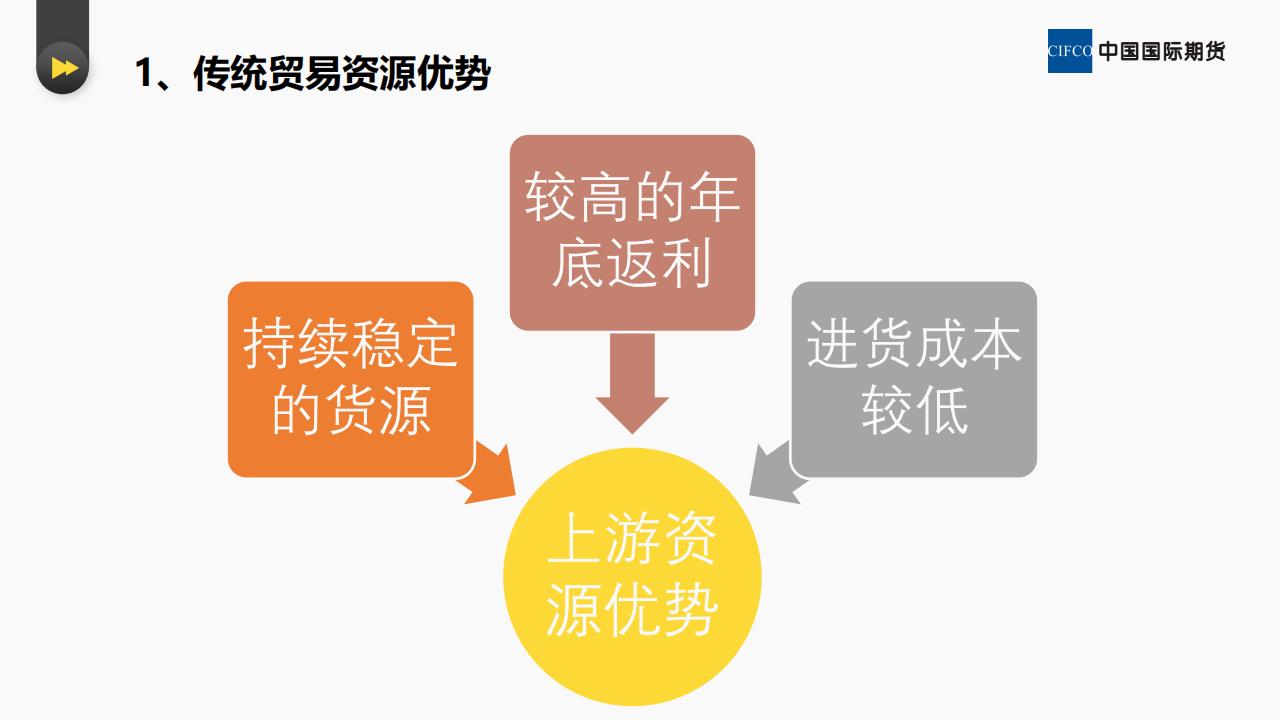贸易企业如何进行期现套保和套利--易胜博研究院 李英杰_03.png