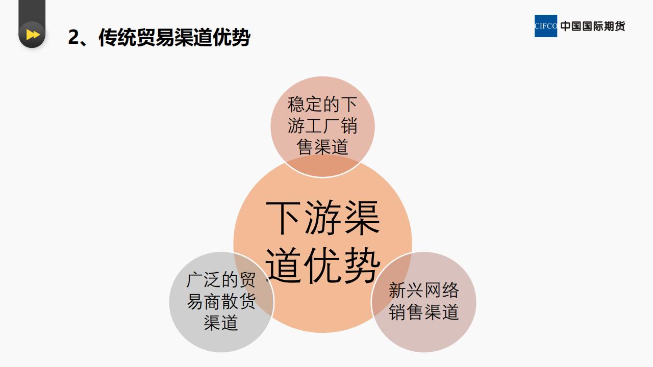 贸易企业如何进行期现套保和套利--易胜博研究院 李英杰_04.png