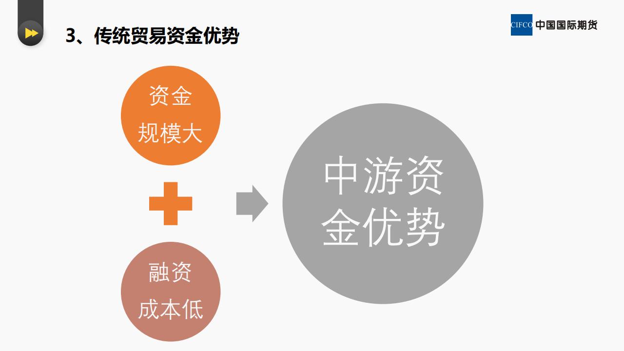 贸易企业如何进行期现套保和套利--易胜博研究院 李英杰_05.png