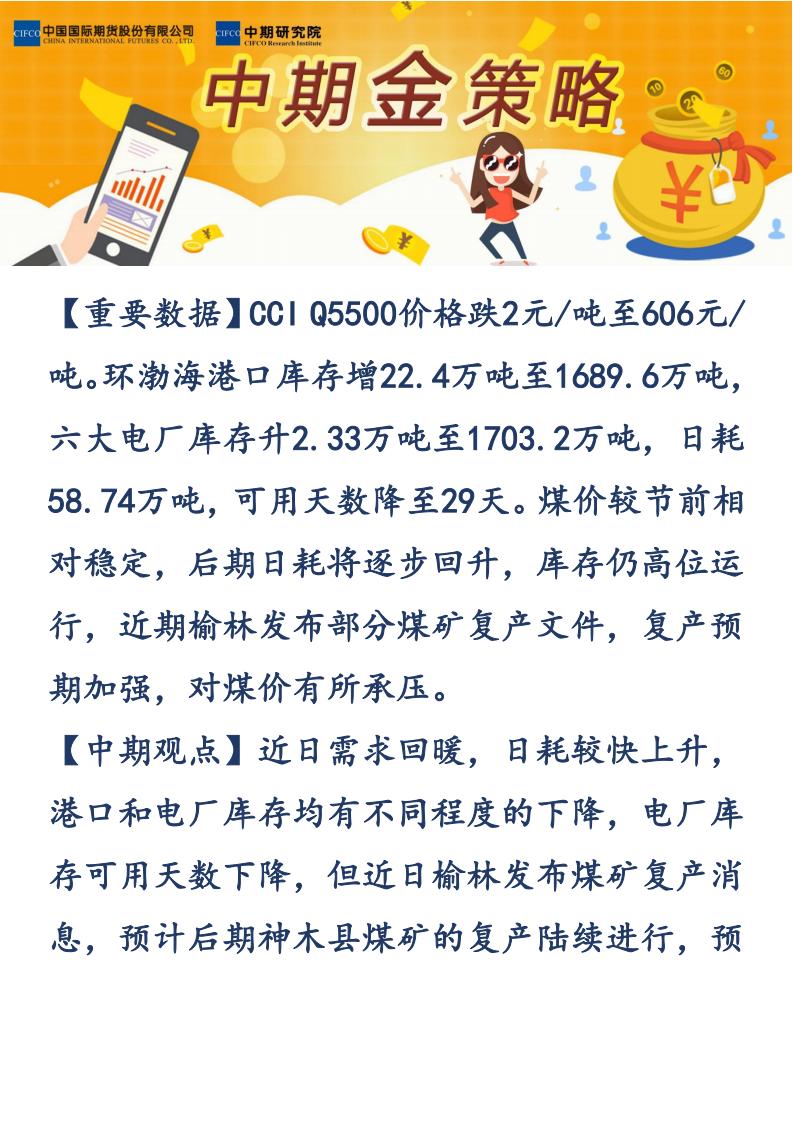 【易胜博金策略】-20190222-动力煤_00.png
