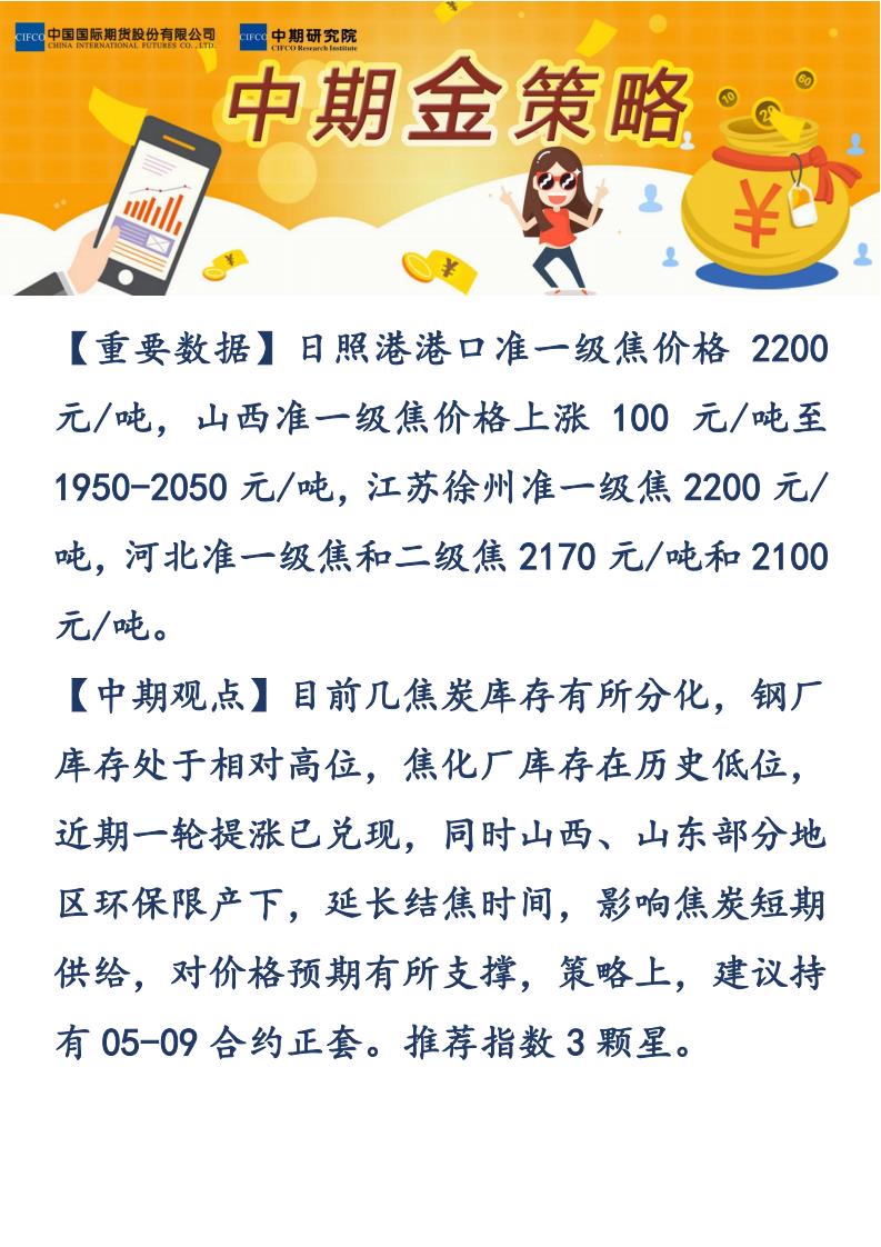 【易胜博金策略】-20190222-焦炭_00.png