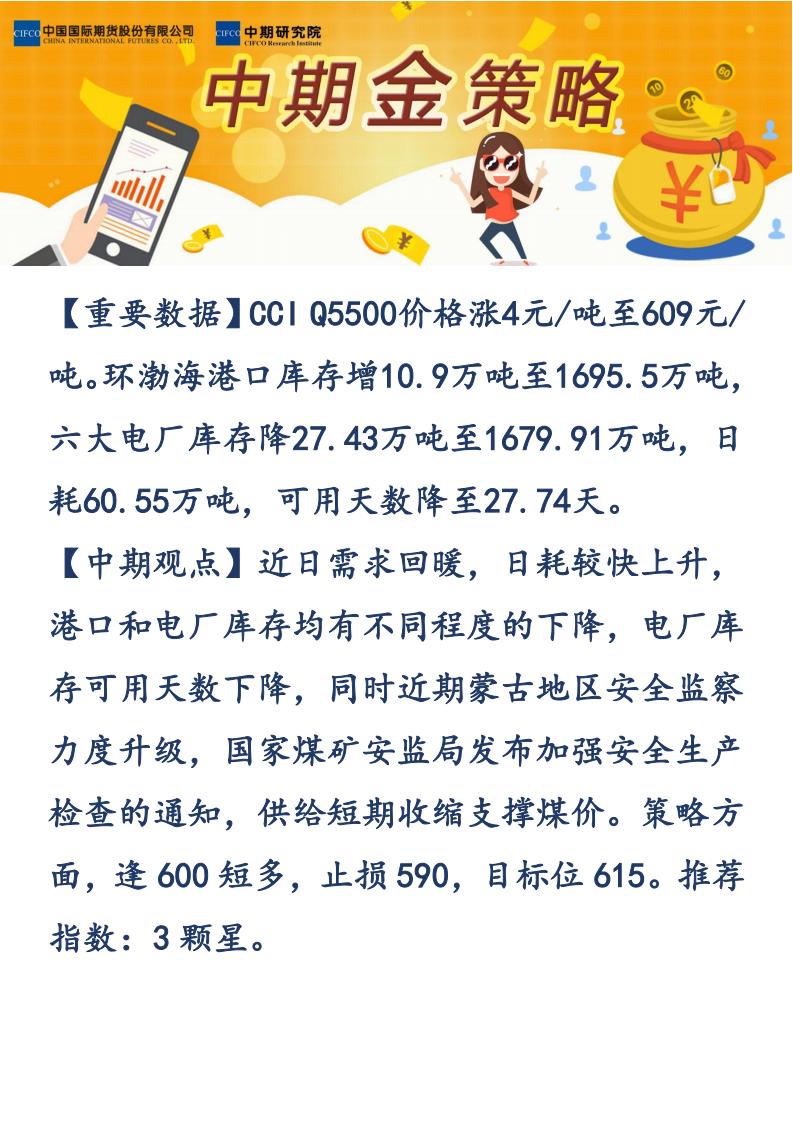 【易胜博金策略】-20190227-动力煤_00.png