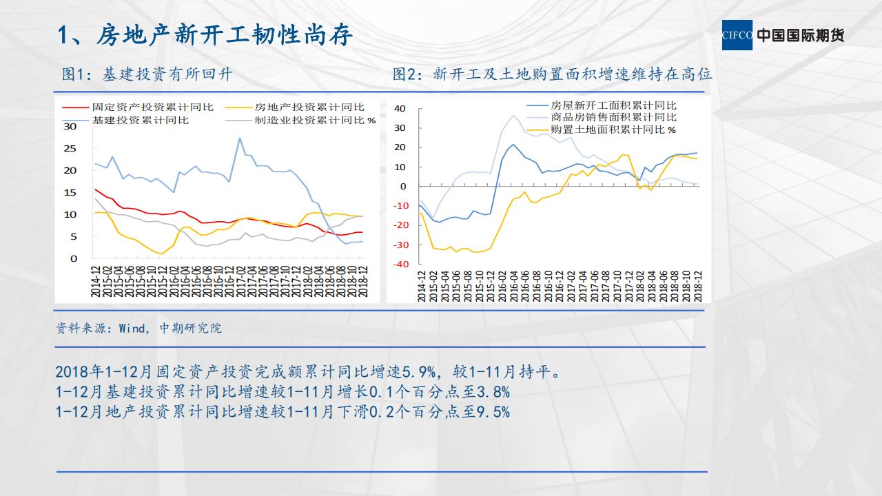 螺纹钢市场运行情况分析 (1)_02.png
