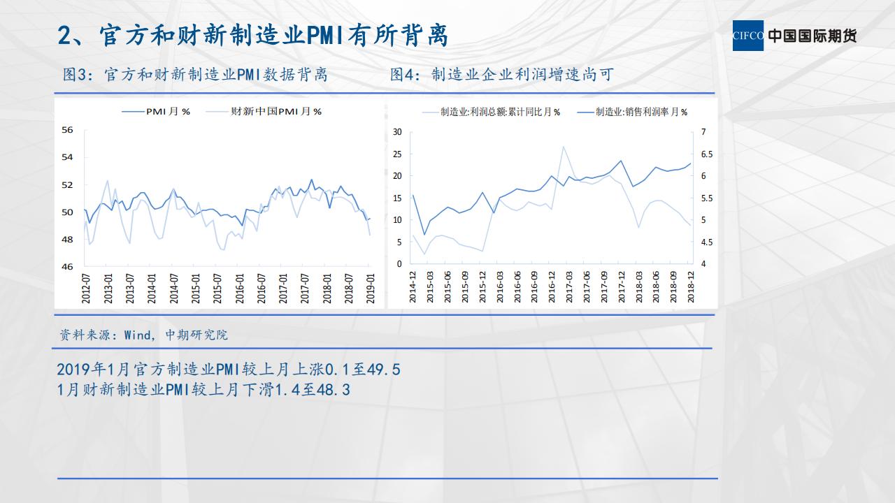 螺纹钢市场运行情况分析 (1)_03.png