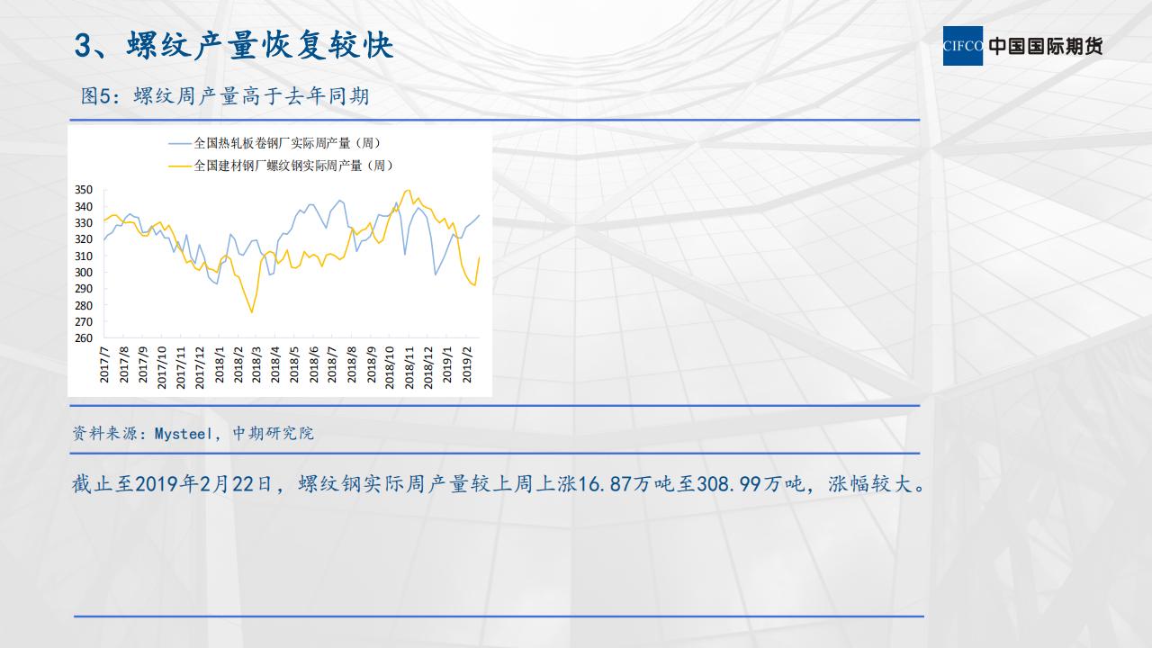 螺纹钢市场运行情况分析 (1)_05.png