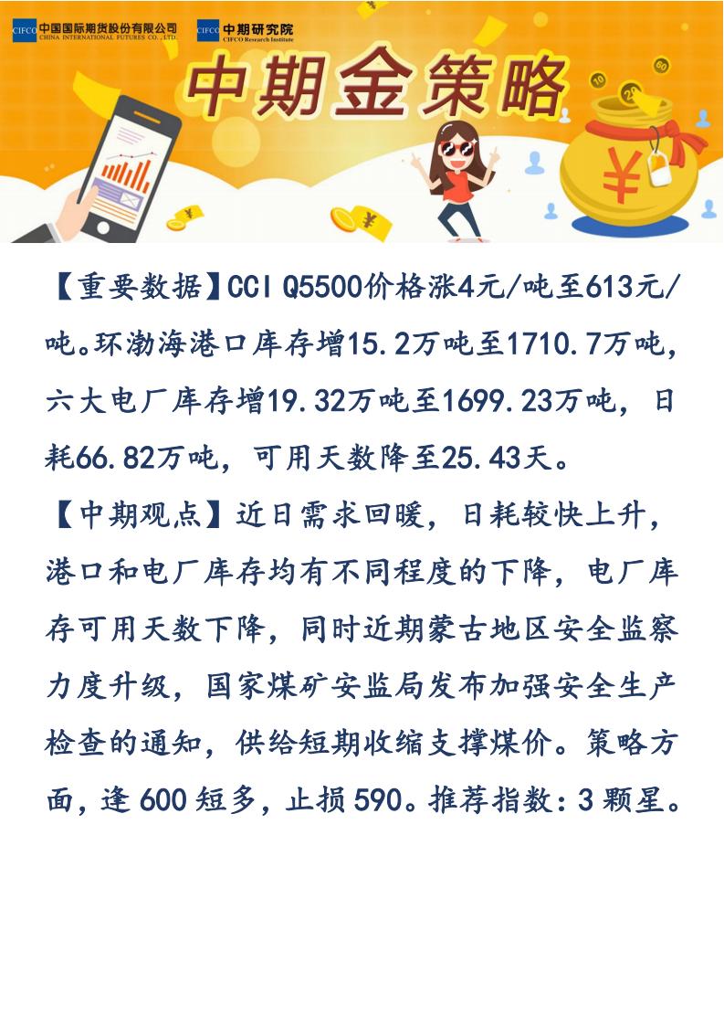 【易胜博金策略】-20190228-动力煤_00.png